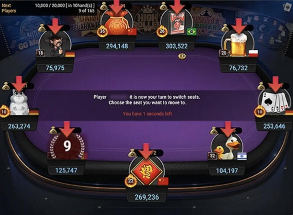 Những vị trí ngồi trong bàn poker có đủ 9 người chơi
